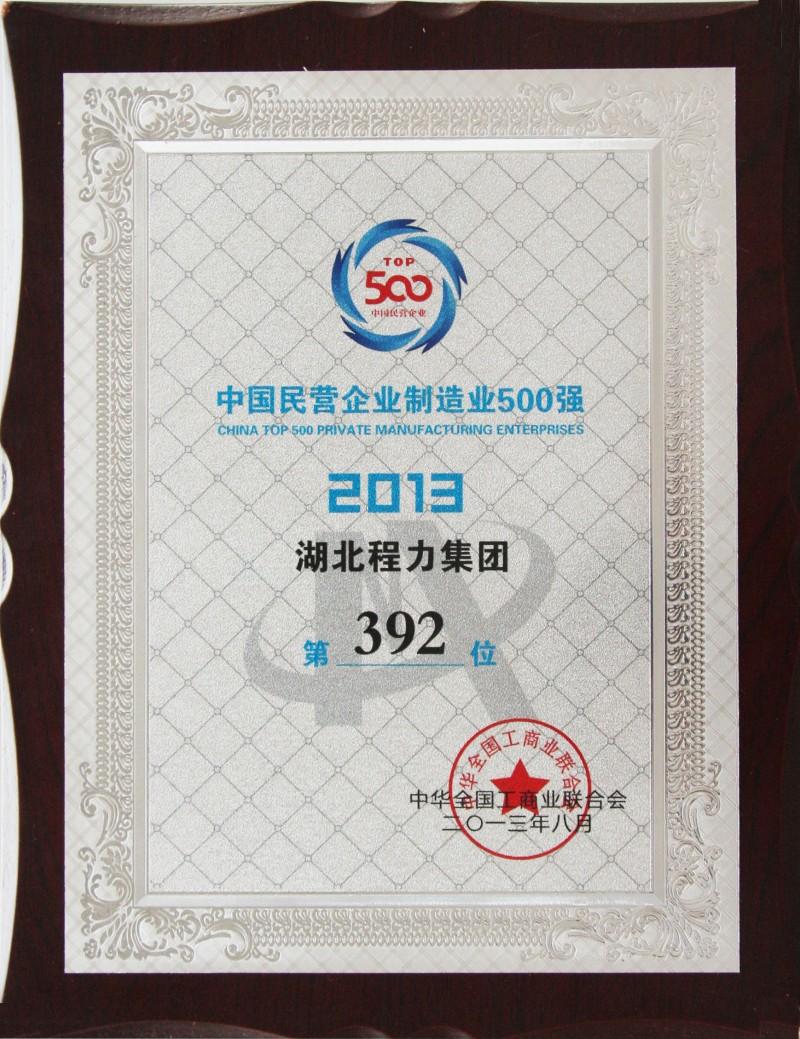 中国民营企业制造业500强正图